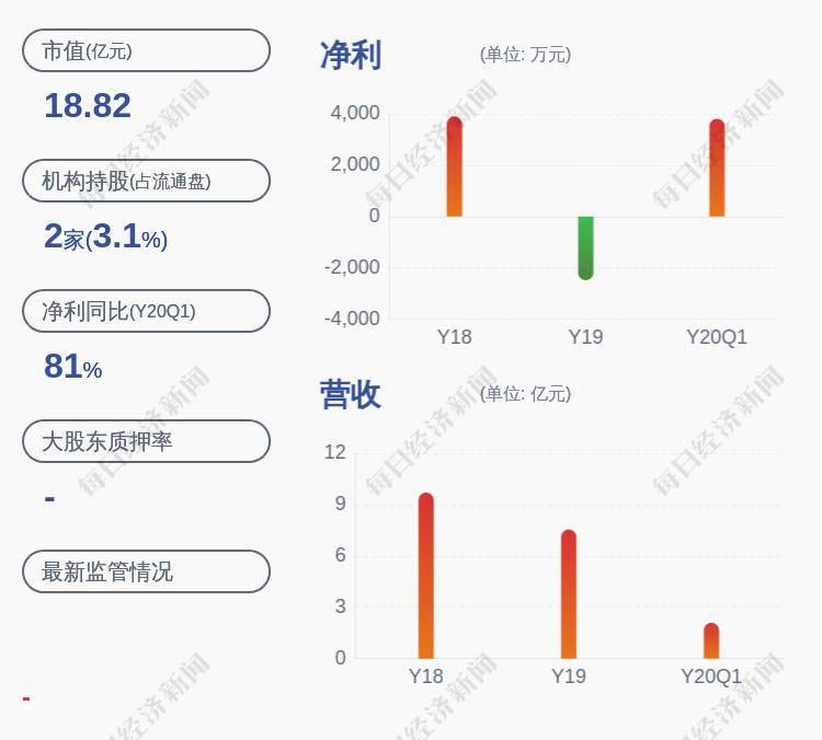 「股票行情怎么看」换人!乐惠国际:副总经理刘飞因个人申请辞职