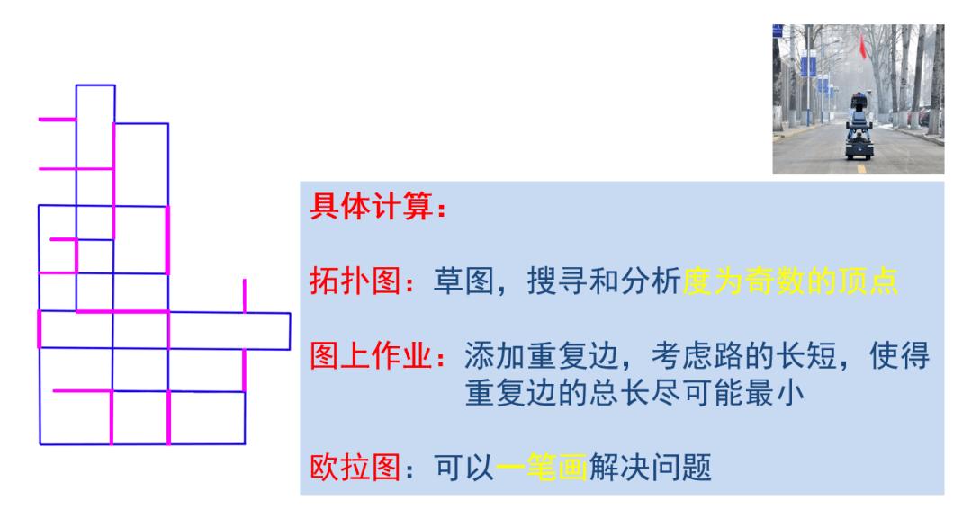 北邮本部平面图