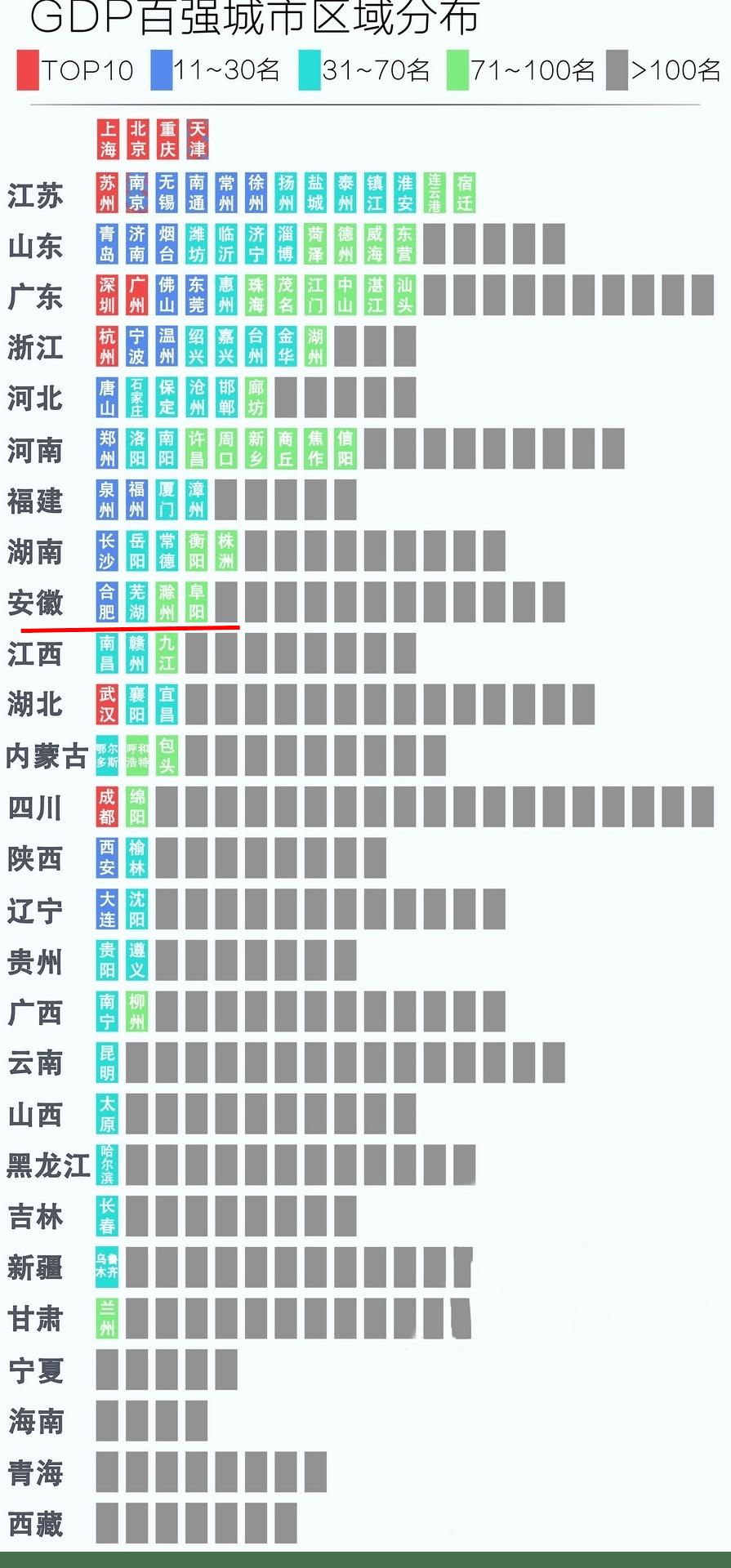 2019年张店gdp_2019年太原gdp