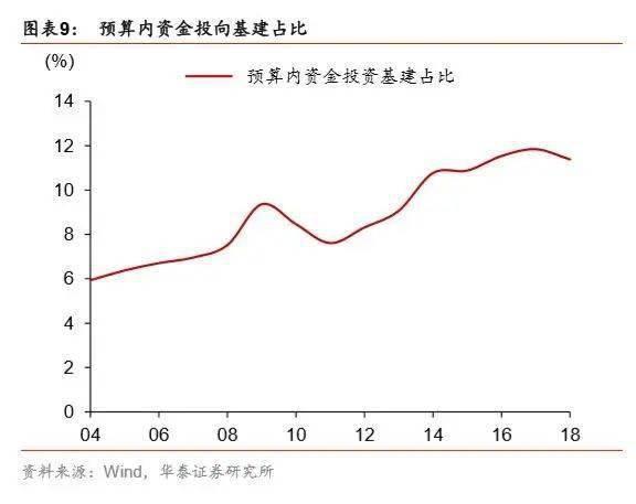 税收增长与gdp增长_税收增长快奖项