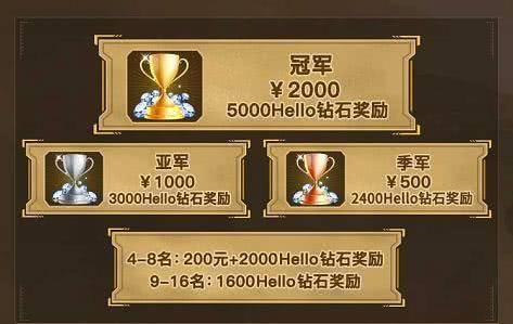 Hello语音又与和平精英联动了?千元大奖比赛参与起来不要太简单