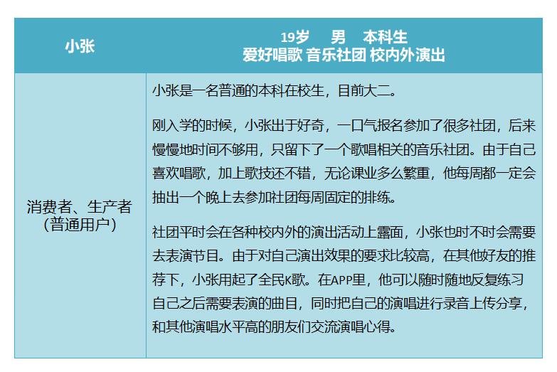米科测评-ITMI社区-产物分析 | 全民K歌,居然也可以玩排位(12)