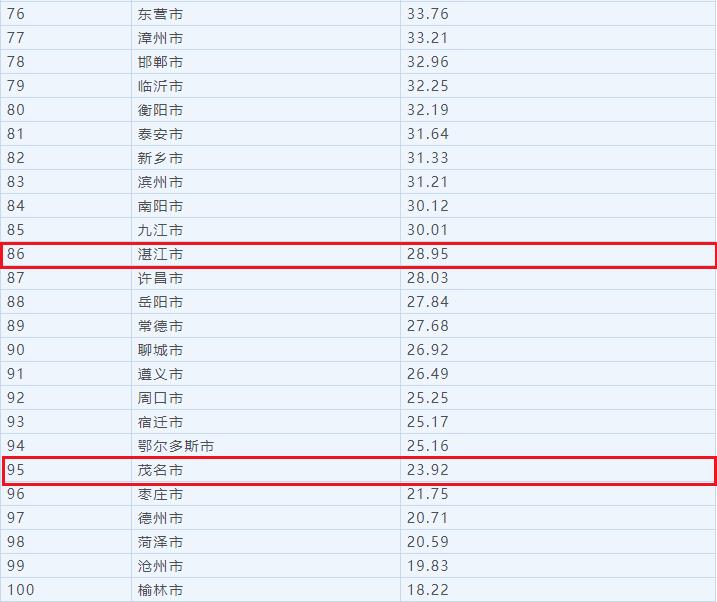 2020年中国经济总量排名_2015中国年经济总量