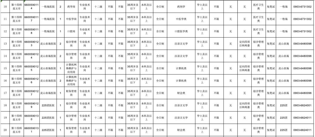 昆玉市各县市人口排名_昆玉市地图