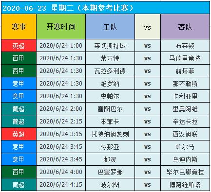【助力红单】12场大数据+12场冷热指数+电竞独家推荐