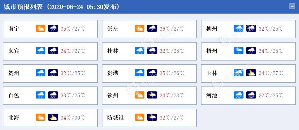 """广西强降雨再""""刷屏""""桂林柳州等局地明日或有特大暴雨"""