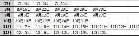 官宣!7月线下托福IBT部分考点正式恢复,还不快冲!