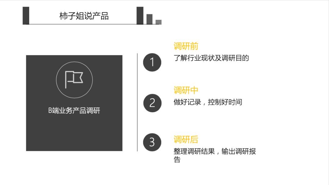 本文从五个方面分析B端产品如何做调研(图2)
