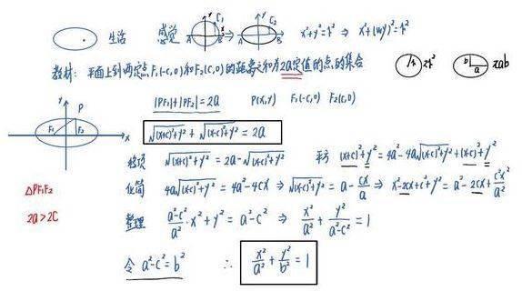 2020年高考数学最全分题型答题时间分配+策略揭秘,考前必看!