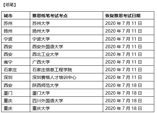 终于官宣!7月雅思/托福/GRE复考地区及时间安排公布