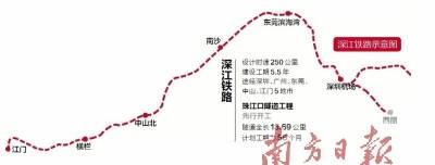 """跨江再添新通道粤西加速""""融湾"""""""