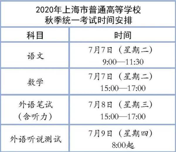 @高考考生,上海市教育考试院发布高考考场规则和注意事项