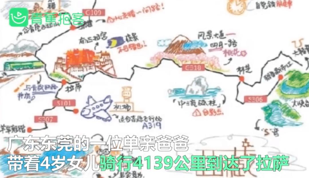 恒耀注册71天,4139公里!90后爸爸带着4岁女儿骑行去西藏