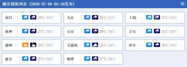 江西北部今明连遭强降雨侵袭九江景德镇等地局地有大暴雨