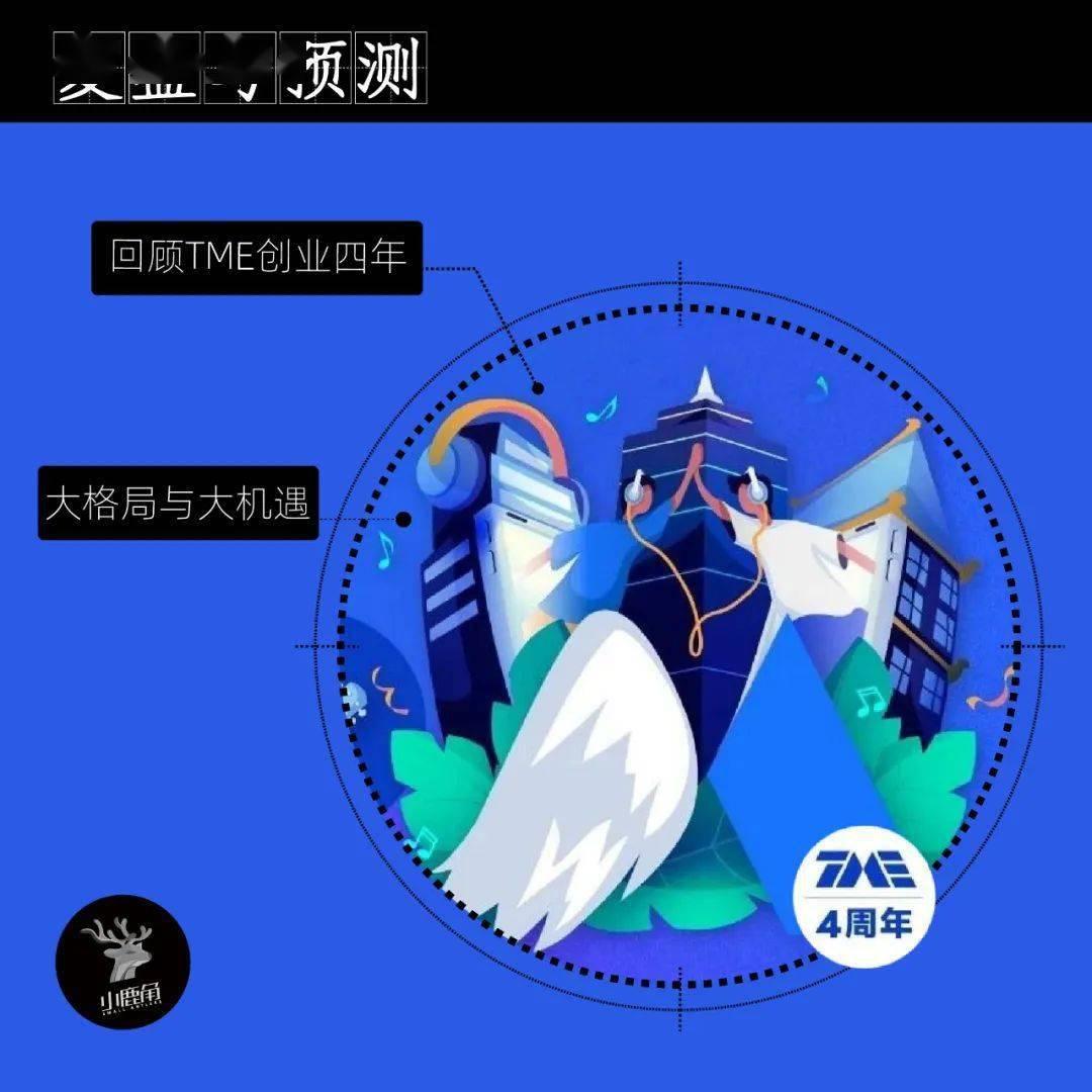 四周年品牌焕新,TME音乐新基建的无限可能性|复盘与预测