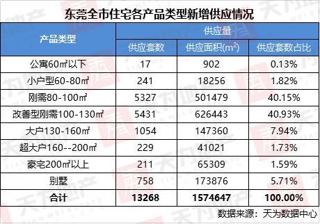 2020年东莞上半年城_2020十大人口净流入城市排行榜公布!东莞挤进了一线城市