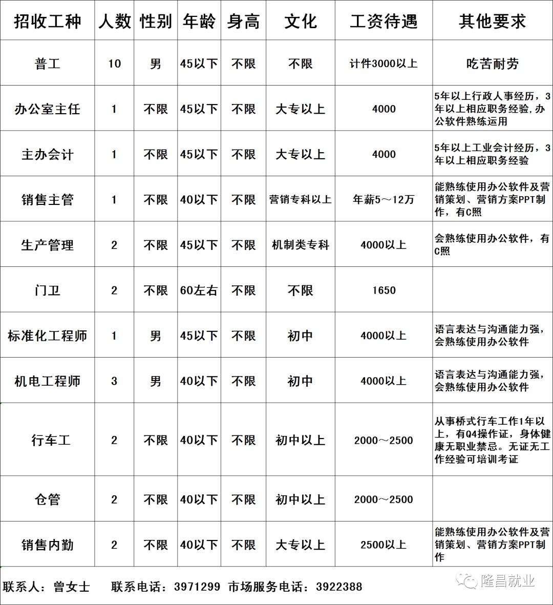 【招聘公布】隆昌近期热门岗位集锦(第