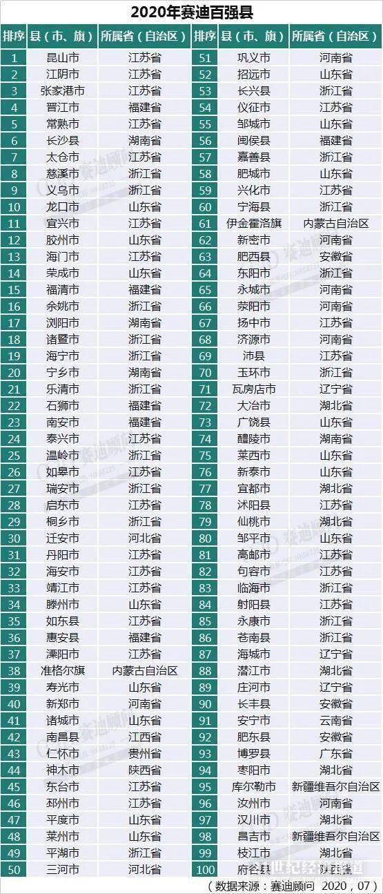 贵州省近年经济总量图表_贵州省地图