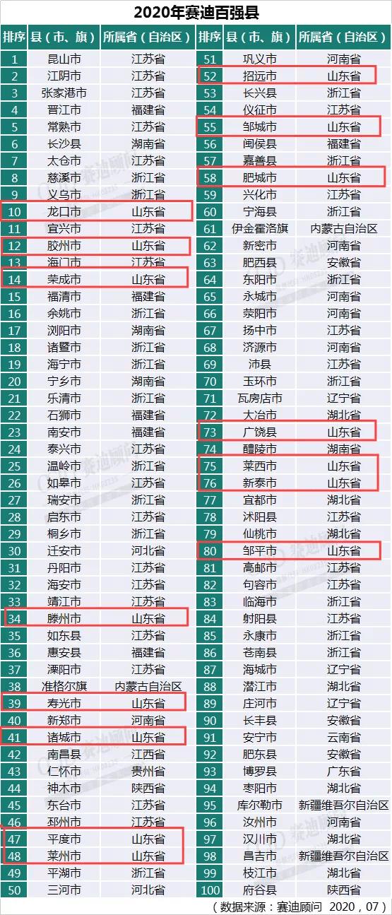 镇沅县各乡镇的GDP排名_镇沅县地图