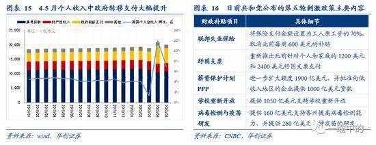月度gdp_2020年湖北GDP总值超4.3万亿元消费领域月度增速转正