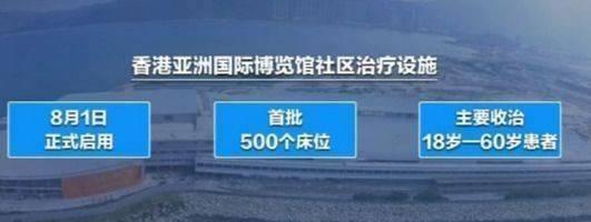 香港连续11天单日新增超百例
