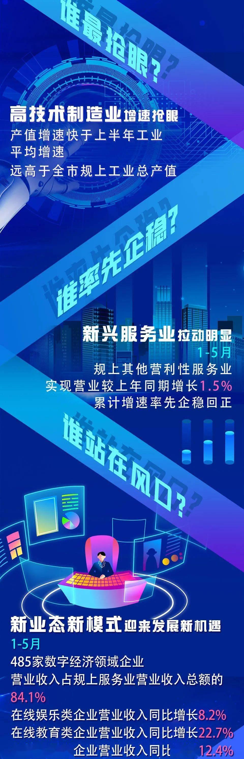 东湖高新区GDP_武汉东湖高新区GDP冲刺4000亿,对标重庆两江新区