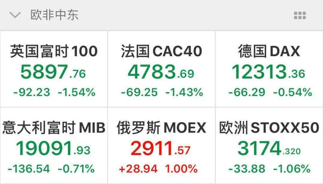 苹果重夺市值全球第一!美股集体收涨,黄金再创历史新高