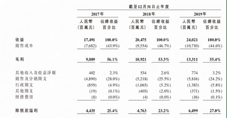 《农夫山泉获准上市!隐形富豪身家或超1600亿(附最新拟IPO名单)》