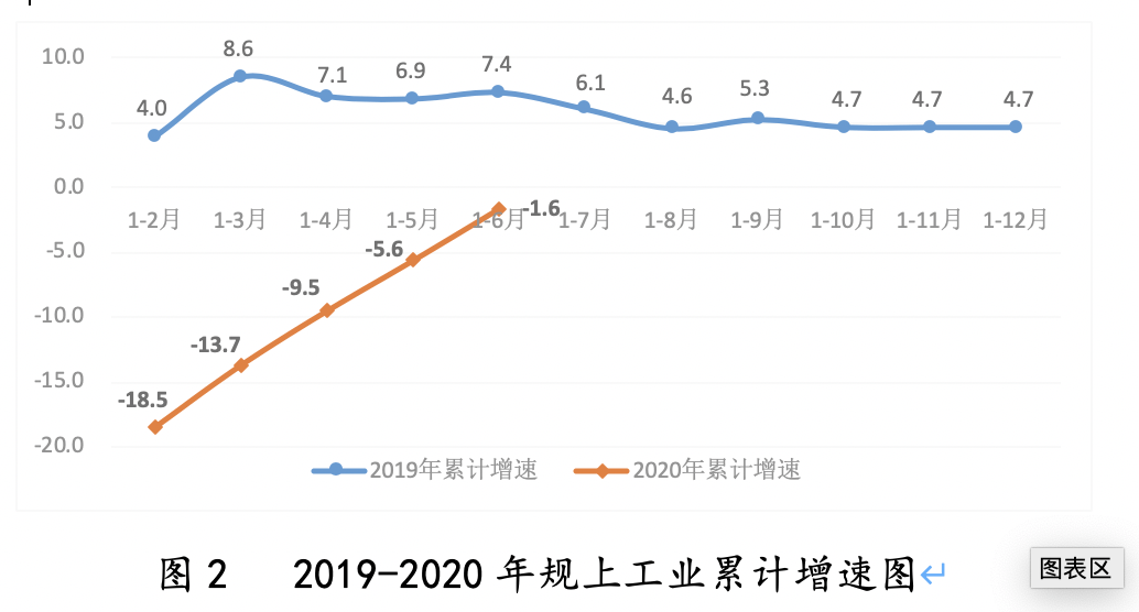 2020gdp_全国2020gdp