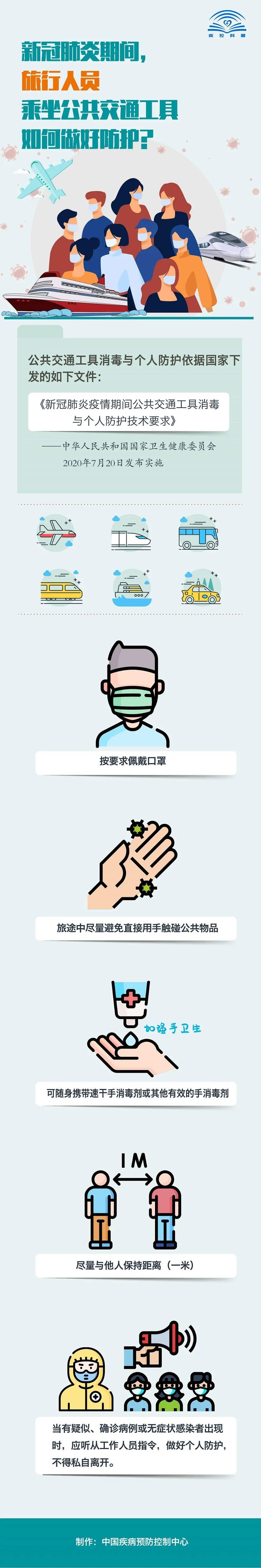 【健康科普】新冠肺炎期间,旅行人员乘坐交通工具如何做好防护?