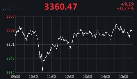 欧股方面:欧洲三大股指10日全线上涨 美股涨跌