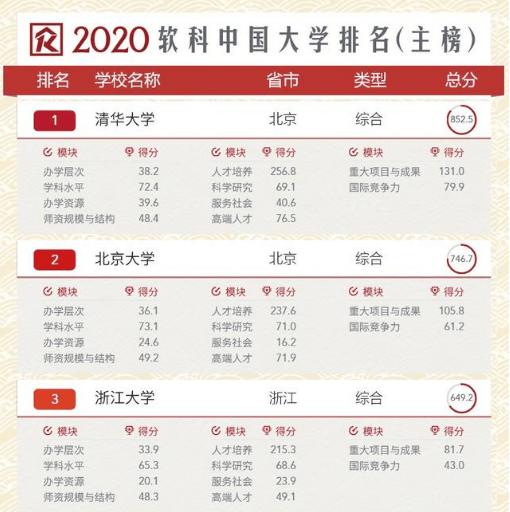 虎山中学李誉同学被浙江大学录取!(中国排名前三名校)