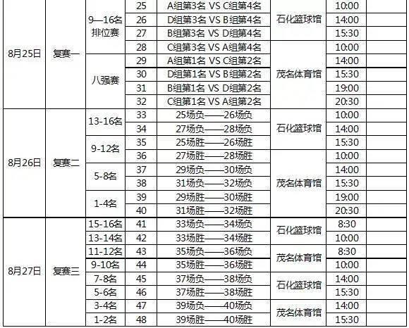 #惠州女篮#惠州连胜,66:60击败云浮! 女篮有广东云浮人吗