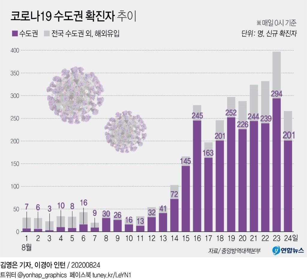 韓国 最 高峰