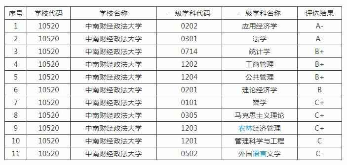 """[院校分析]顶尖财经院校--中南财经政法大学�?></a></div>                 <div class=""""t2ea80942YtV"""">                   <div class=""""H259104dLXv""""><a href=""""http://www.rakebackftw.com/shuihuqchuan/2020/0828/25.html"""" title=""""[院校分析]顶尖财经院校--中南财经政法大学�?>[院校分析]顶尖财经院校--中南财经政法大学�?/a></div>                   <div class=""""description"""">中南财经政法大学,国�?�?11工程""""和�?85工程""""优势学科创新平台项目重点建设高校,是世界一流大学和一流学科(简�?""""双一流"""")建设高校及建�?..</div>                   <div class="""