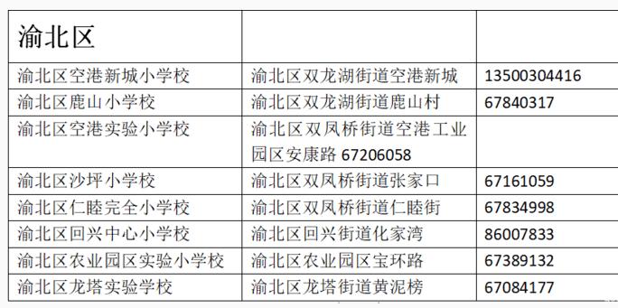 重庆市户籍人口_重庆人口大数据 外市常住人口已超177万