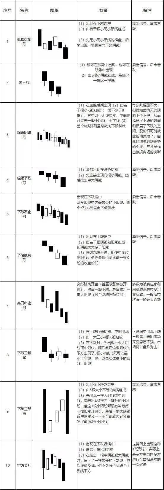 图片[8]-K线是什么?K线的种类解析,K线的48种类型图形全解析来了-图灵波浪理论官网-图灵波浪交易系统