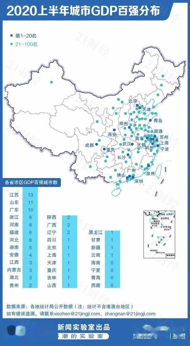 中国各省份gdp_2019中国gdp排名省份