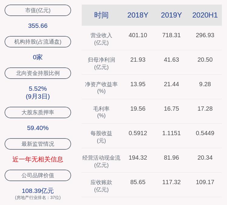 中南建设:股东中南城投质押3420万股