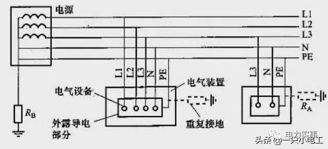 三相电怎么测零线、火线、地线?