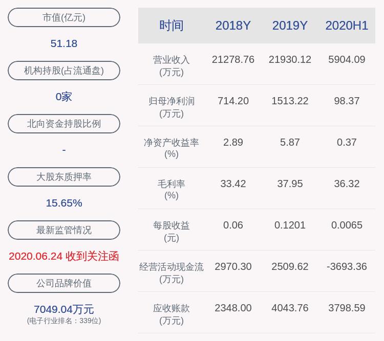 每股31.74元!金运激光:推2020年限制性股票激励计划