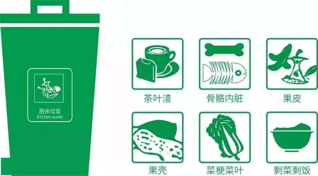 哪些垃圾属于厨余垃圾?