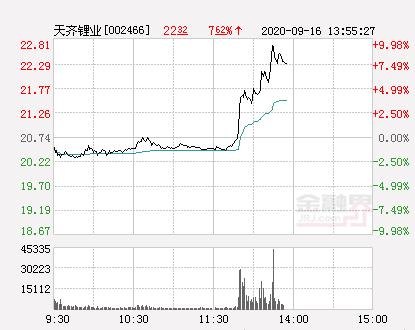 快讯:天齐锂业涨停  报于22.81元