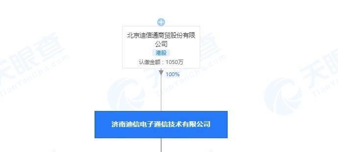 """迪信通(06188)子公司卷入财产损害赔偿纠纷中,因以""""0元购""""活动返现为名推广P2P公司APP的下载被判承担客户损失的50%"""