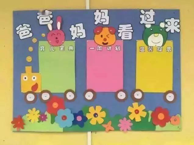 新学期幼儿园布置家园联系栏 小中大班 值得老师们参考哦图片
