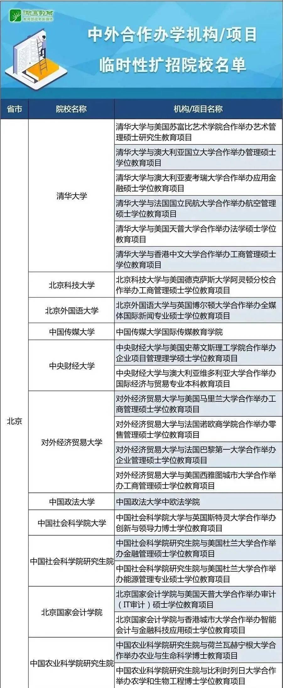 留学生有救了!教育部新政,允许广大国内高校接收留学生