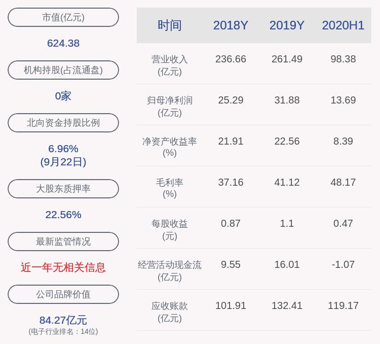 【大华股份:实控人傅利泉解除质押1000万股及质押2400万股】