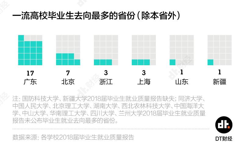 收割机排行_深圳第一,东莞第三,佛山第五,中国人才收割机城市排行版