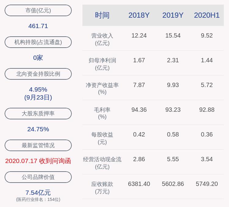 贝达药业:公司董事会秘书变更,童佳辞职,吴灵犀接任 