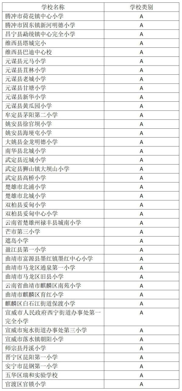 云南这些学校入选!2020年全国青少年校园篮球、排球、冰雪体育传统特色学校名单出炉